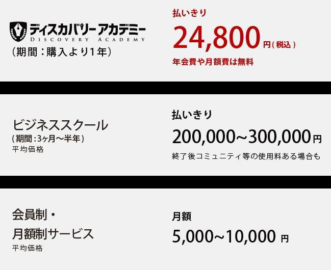 kakaku24800-650px